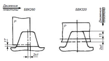 Рабочая зона воздействия управляющего элемента выключателей серии БВК 260